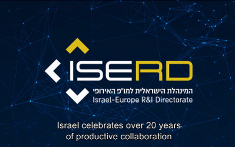 ISERD–Successful collaborations within Horizon 2020